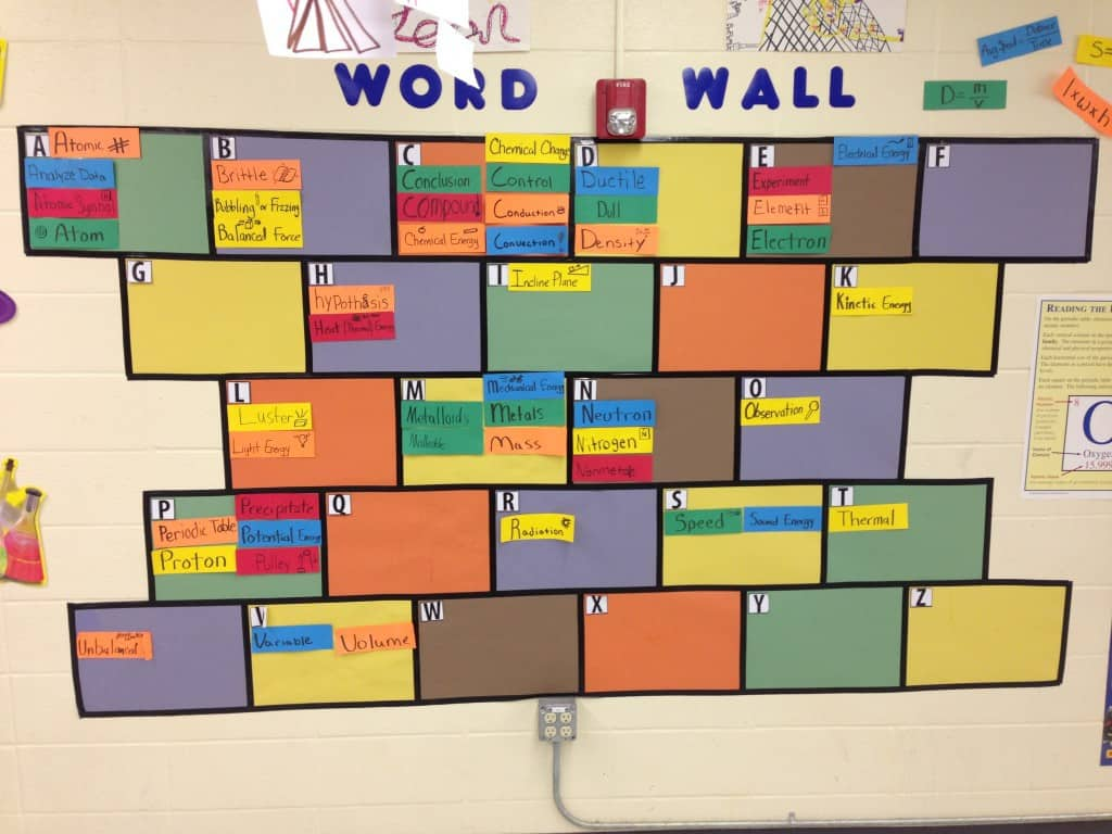 Classroom Word Wall Ideas ~ The evolution of my middle school science word wall