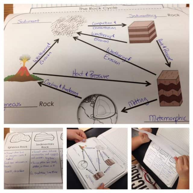 Earth science for interactive notebooks kesler science earth science journal pages the rock cycle ccuart Image collections