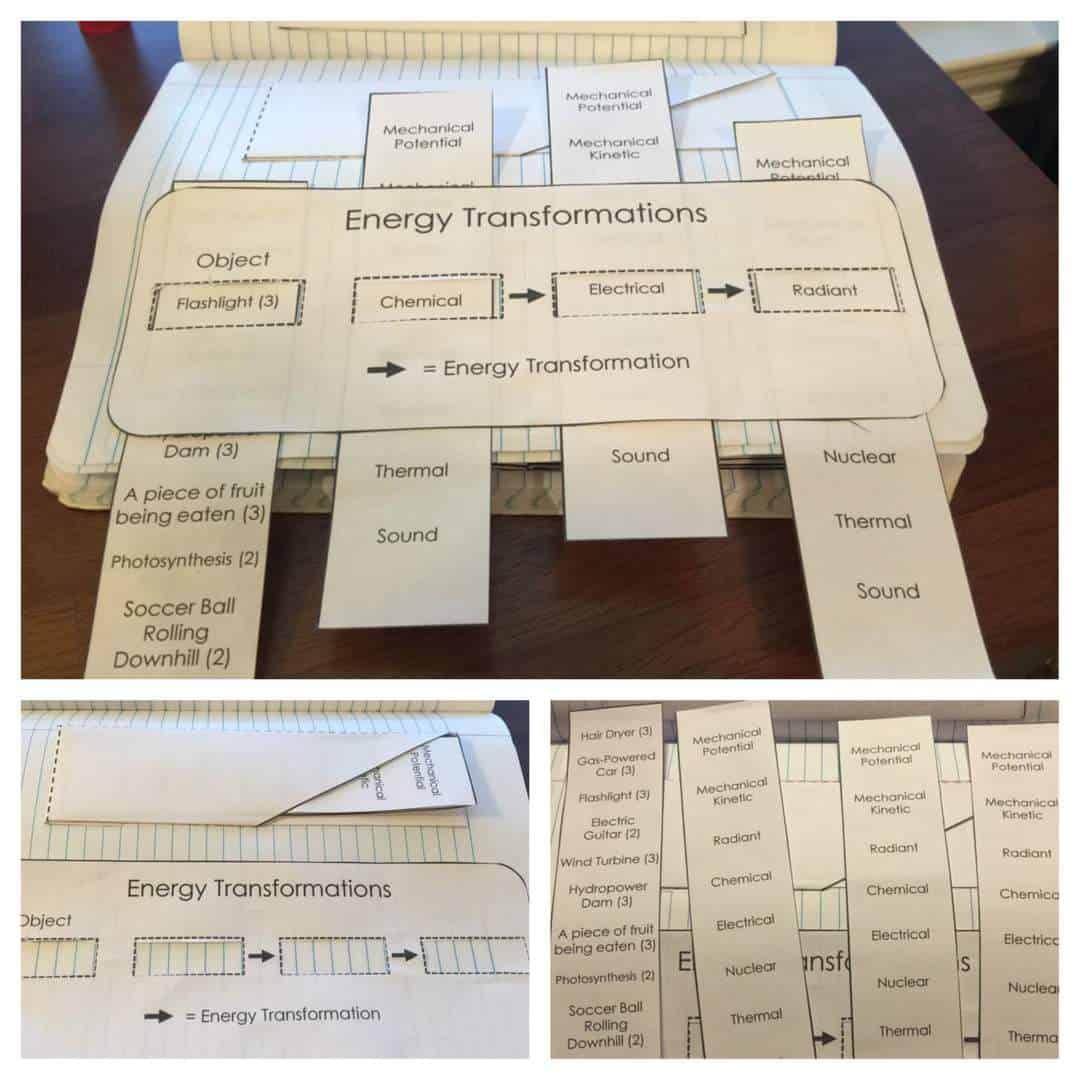 Energy science journal and interactive notebook pages kesler science energy transformation science journal activity robcynllc Images