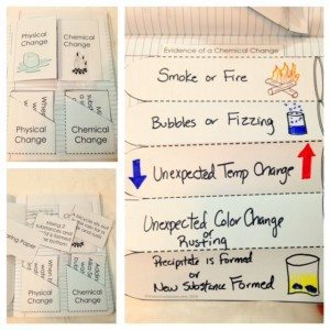 Evidence of a chemical change templates for interactive notebooks, plus physical and chemical change game