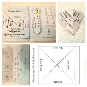 Interactive notebook templates for atomic structure, protons, neutrons, electrons