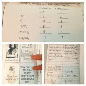 Counting atoms and elements interactive science notebook templates