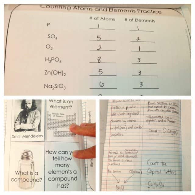 Introduction to Chemistry for Interactive Science Notebooks ...