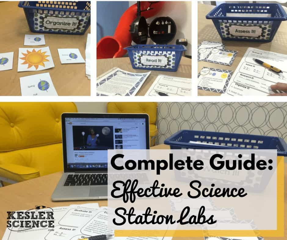 Complete Guide to Effective Station Labs