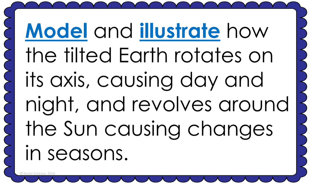 Seasons Lesson Plan A Complete Science Lesson Using The 5e Method