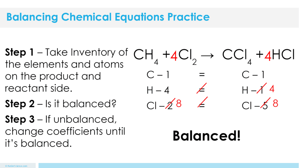 Balancing Chemical Equations Lesson Plan A Complete Science Lesson