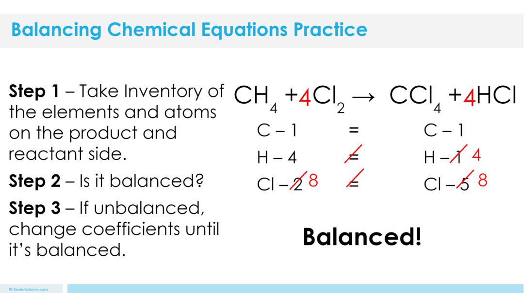 Balancing Chemical Equations Activity Answer Key ...