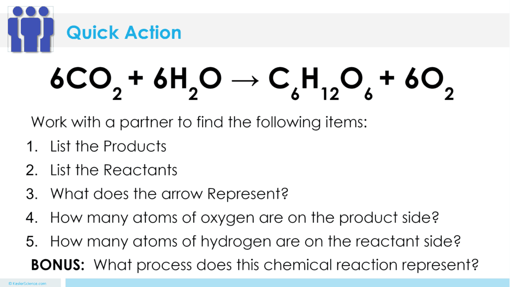 Balancing Chemical Equations Lesson Plan A Complete Graph and Velocity Download Free Graph and Velocity [gmss941.online]
