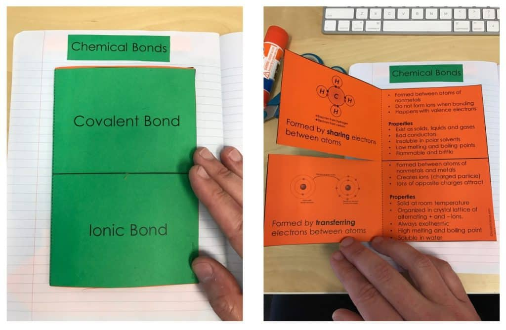 CHEMICAL BONDING LESSON PLAN – A COMPLETE SCIENCE LESSON