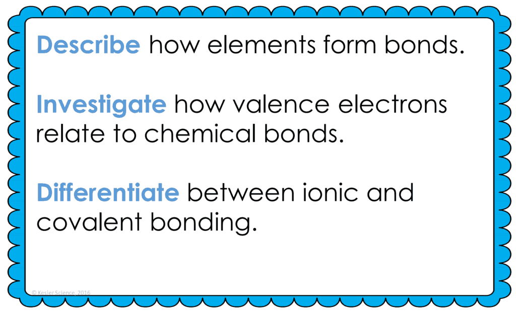 chemistry lesson plan Pbs learningmedia lesson plan for students learn about the origin of the modern periodic table of the elements and distribute copies of the chemistry.