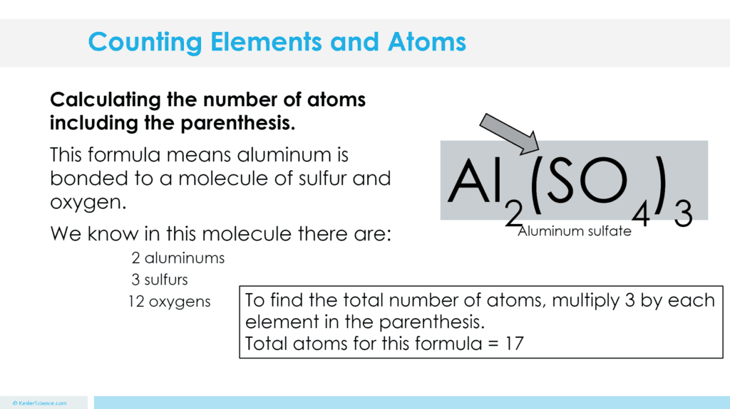 Counting atoms and elements worksheet