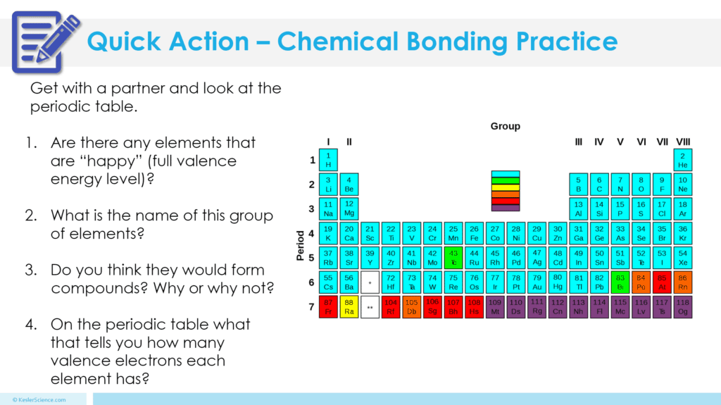 Chemical Bonding 5E Lesson