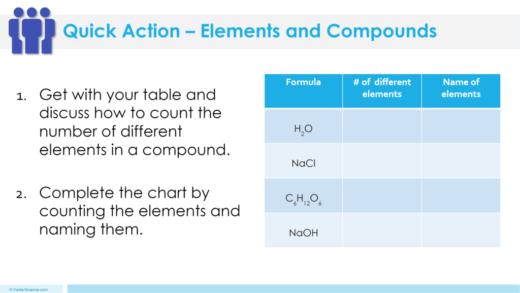 Elements and Compounds 5E Lesson