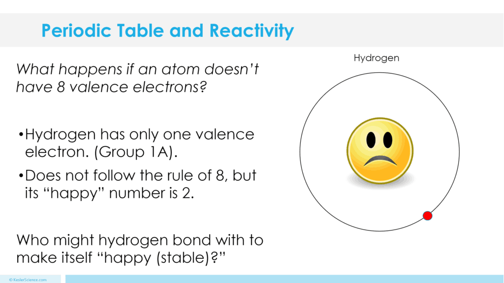 Periodic Table reactivity of atoms in the periodic table : PERIODIC TABLE AND REACTIVITY LESSON PLAN – A COMPLETE SCIENCE ...