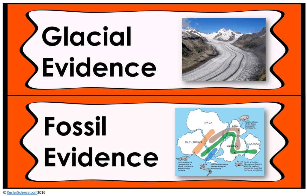 Continental Drift Theory 5E Lesson