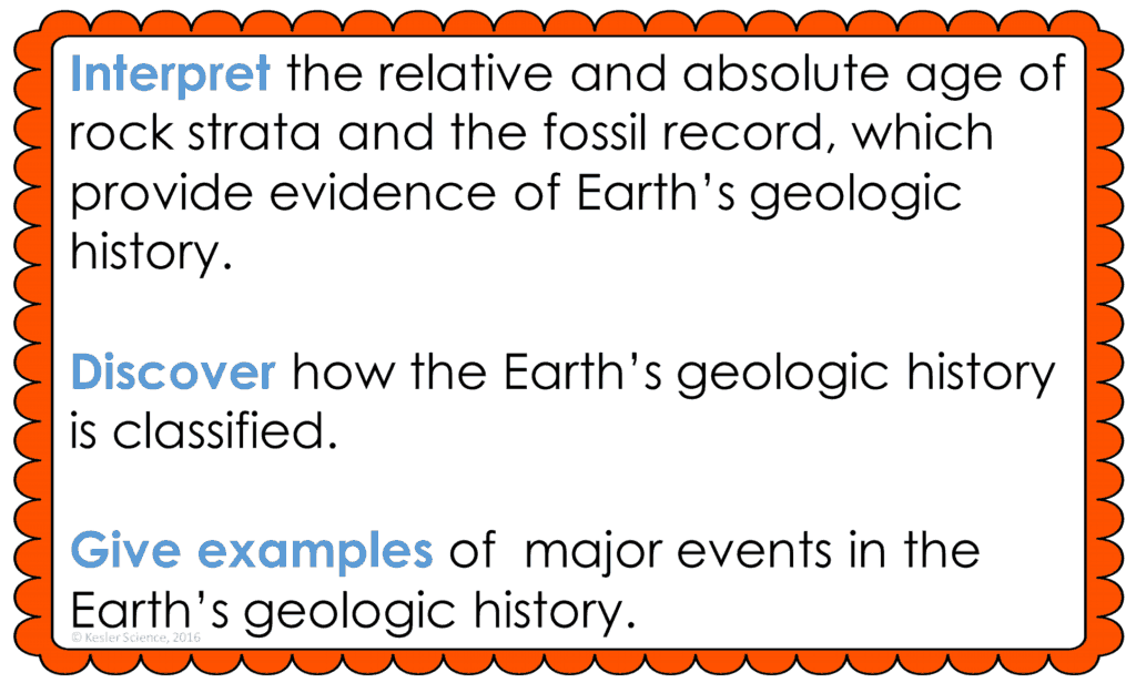 Geologic Time Scale 5E Lesson