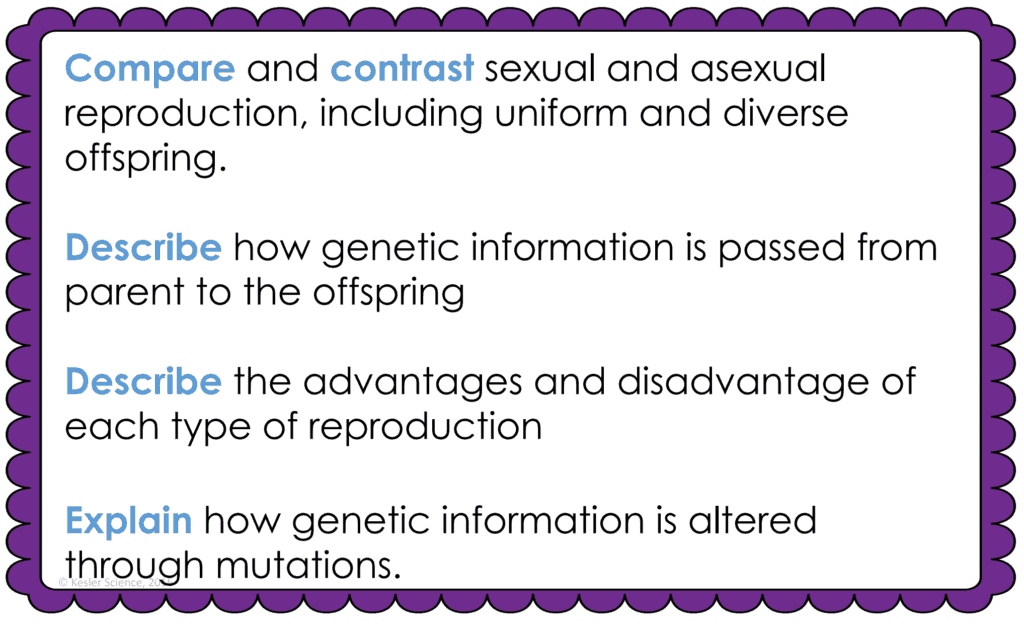 SEXUAL REPRODUCTION AND ASEXUAL REPRODUCTION LESSON PLAN – A