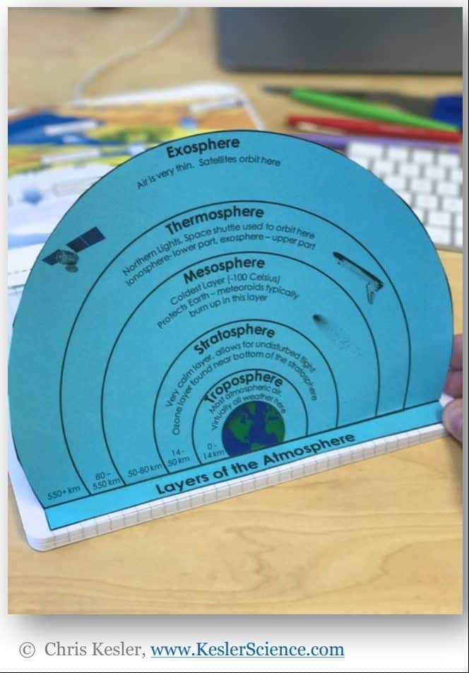 ATMOSPHERE LESSON PLAN A PLETE SCIENCE LESSON USING THE