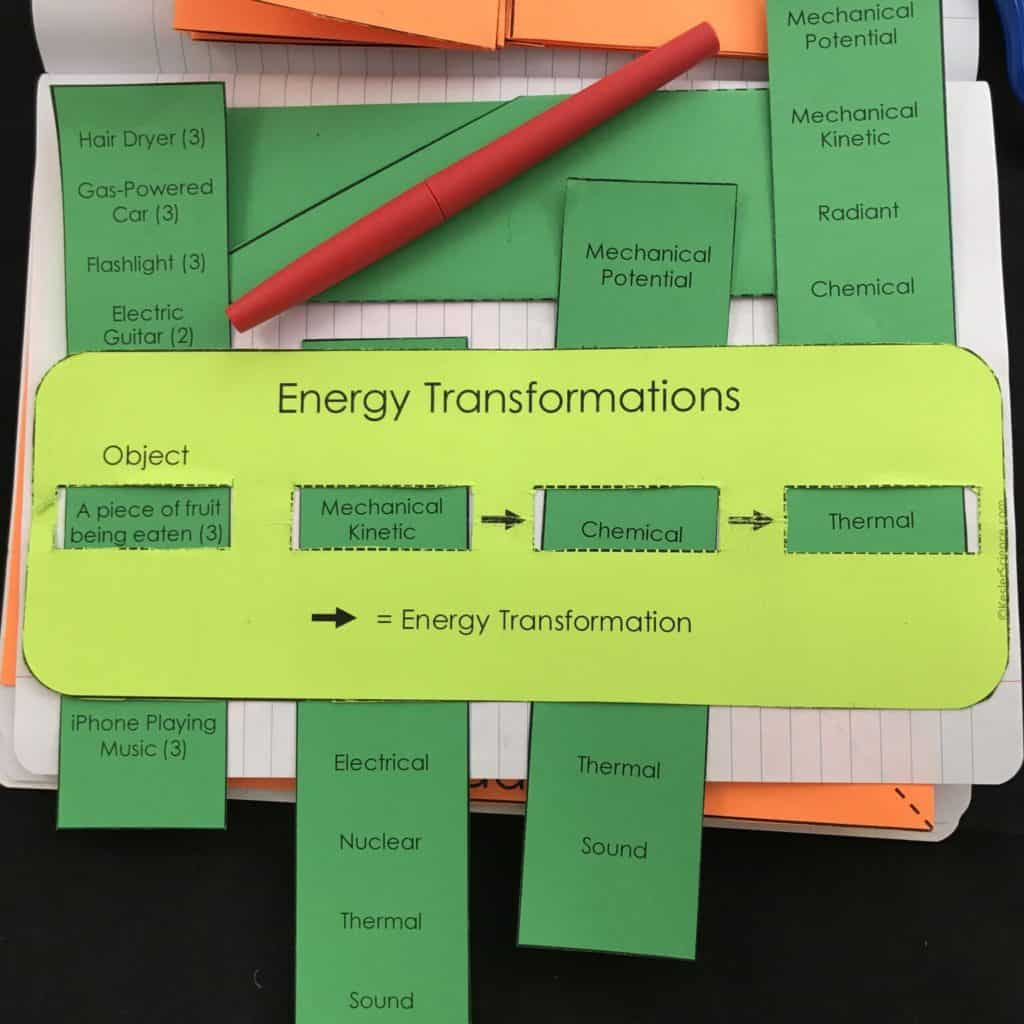 Energy Transformations 5E Lesson