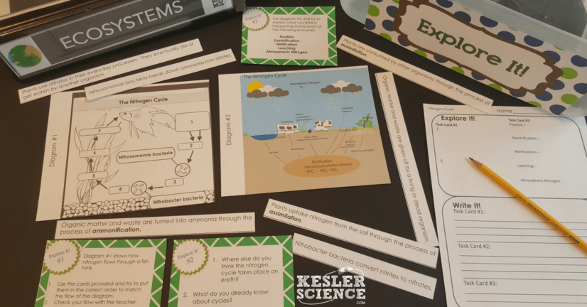 nitrogen cycle 5E Lesson Plan - Kesler Science